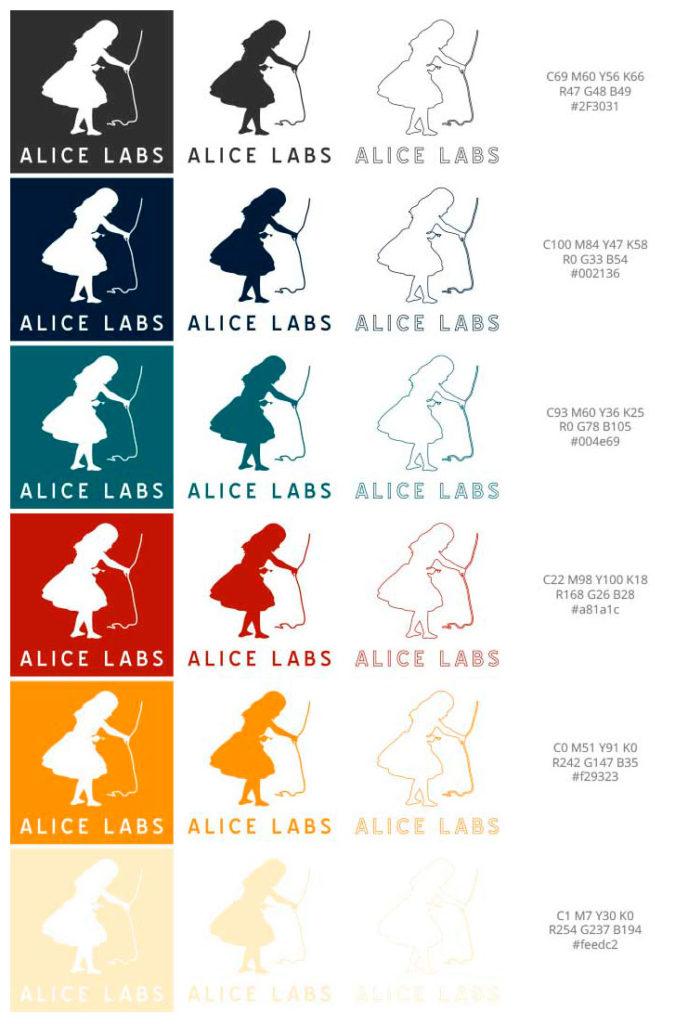 Logotyp och färgtema | Alice Labs oy, Finland
